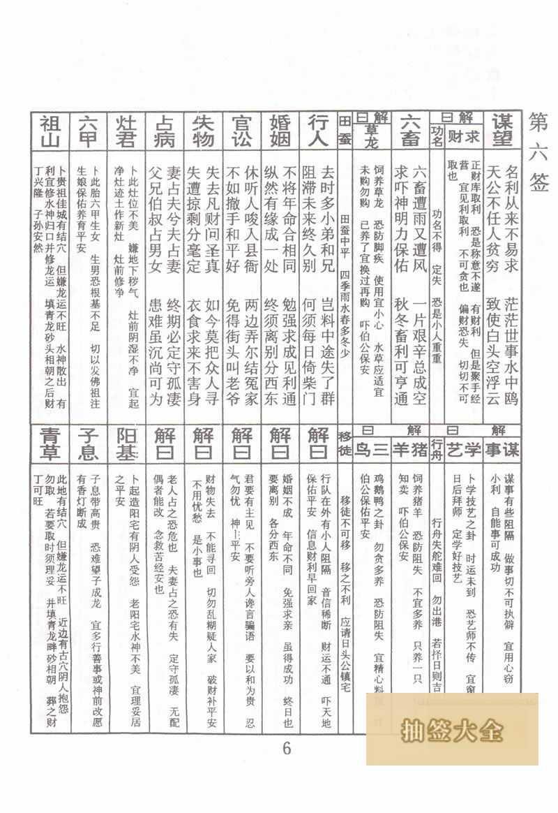 佛祖灵签 第6签:王昭君和番 中下签