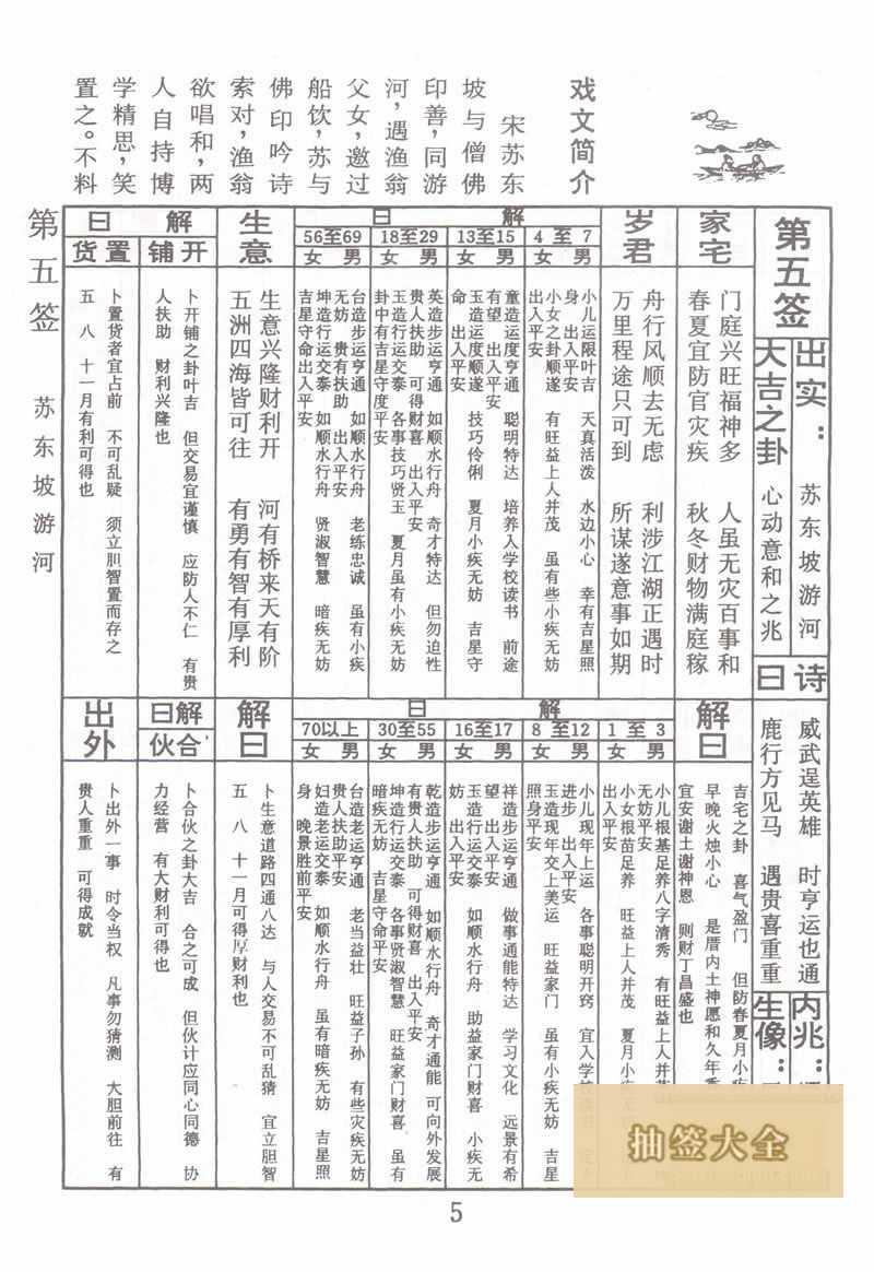 佛祖灵签 第5签:苏东坡游江 大吉签