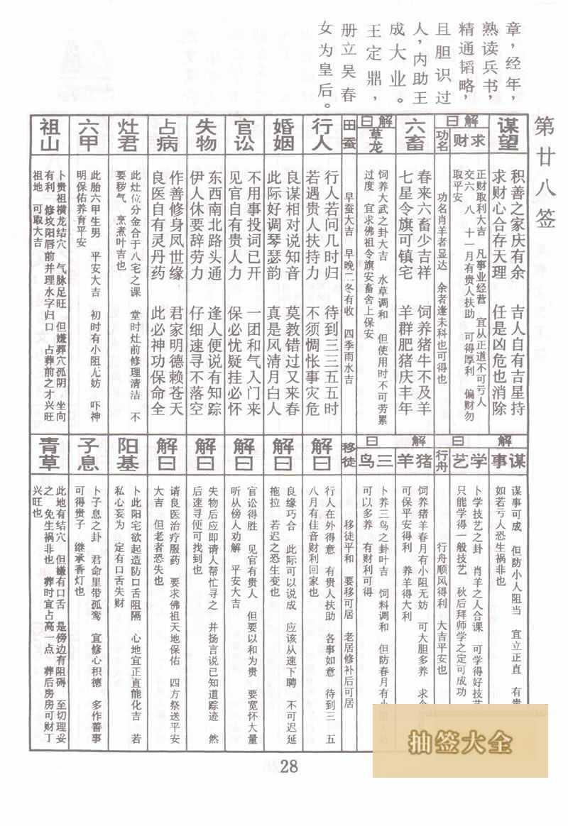 佛祖灵签 第28签:吴春女为王后 大吉签