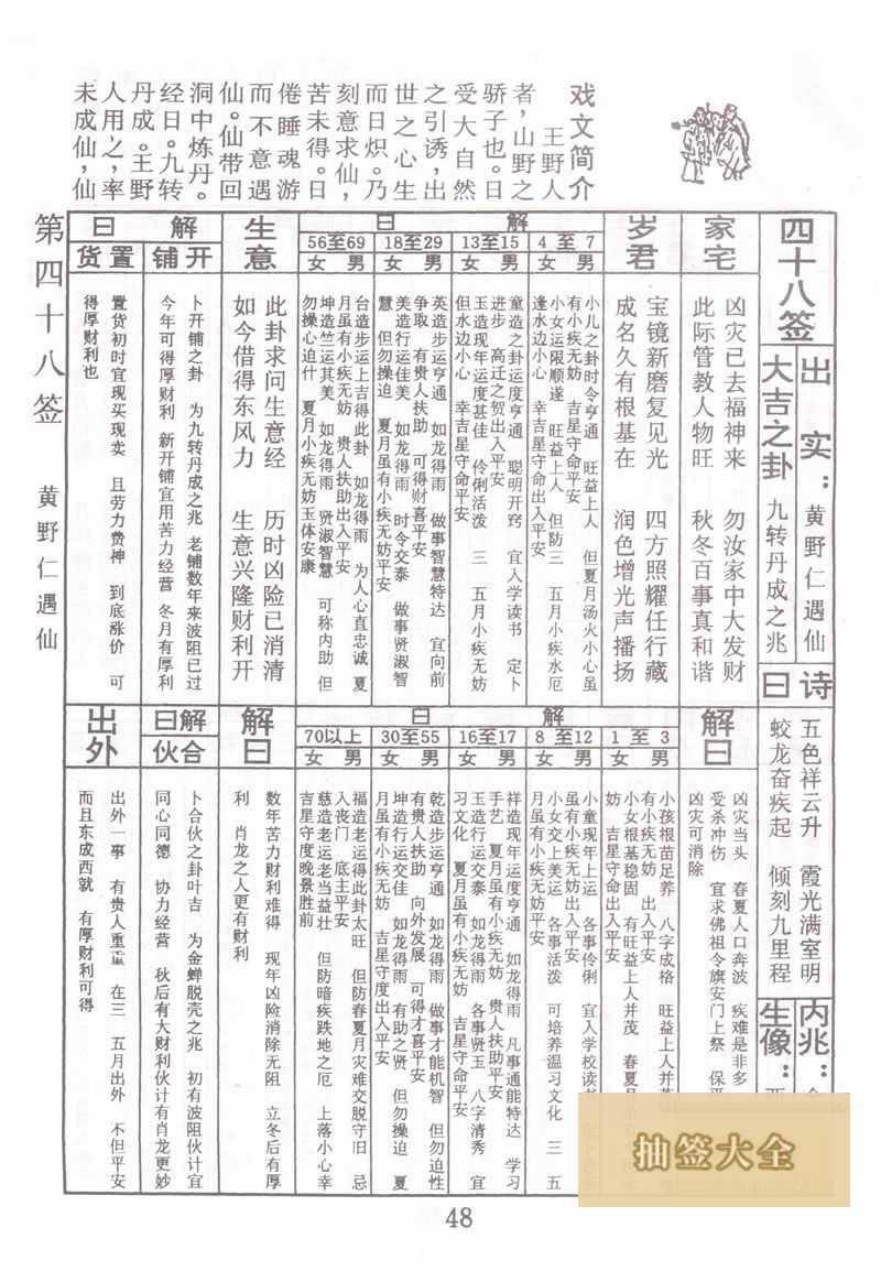 佛祖灵签 第48签:黄野仁遇仙 大吉签