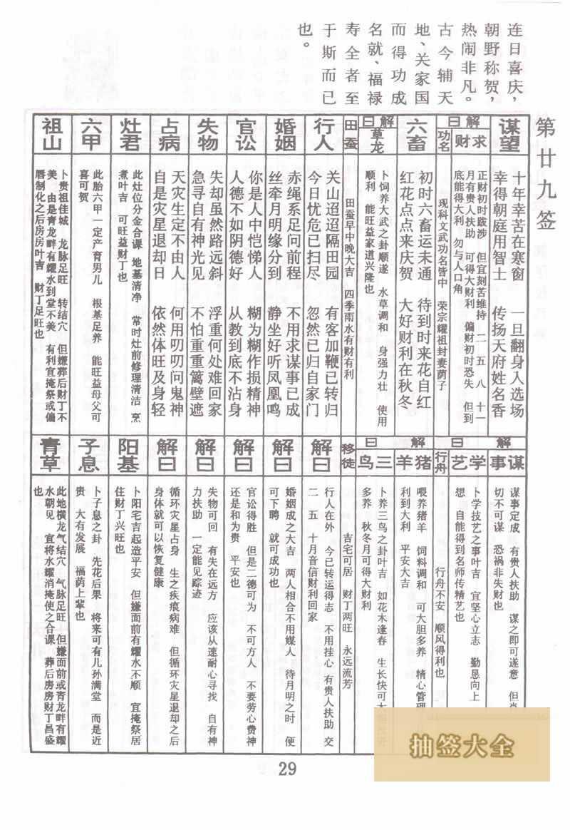 佛祖灵签 第29签:郭子仪拜寿 上上签