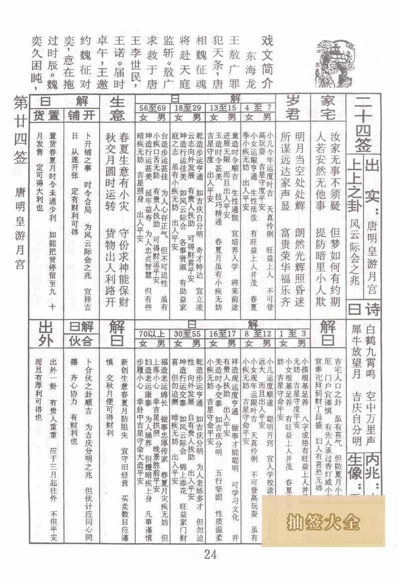 佛祖灵签 第24签:唐明皇游月宫 上上签