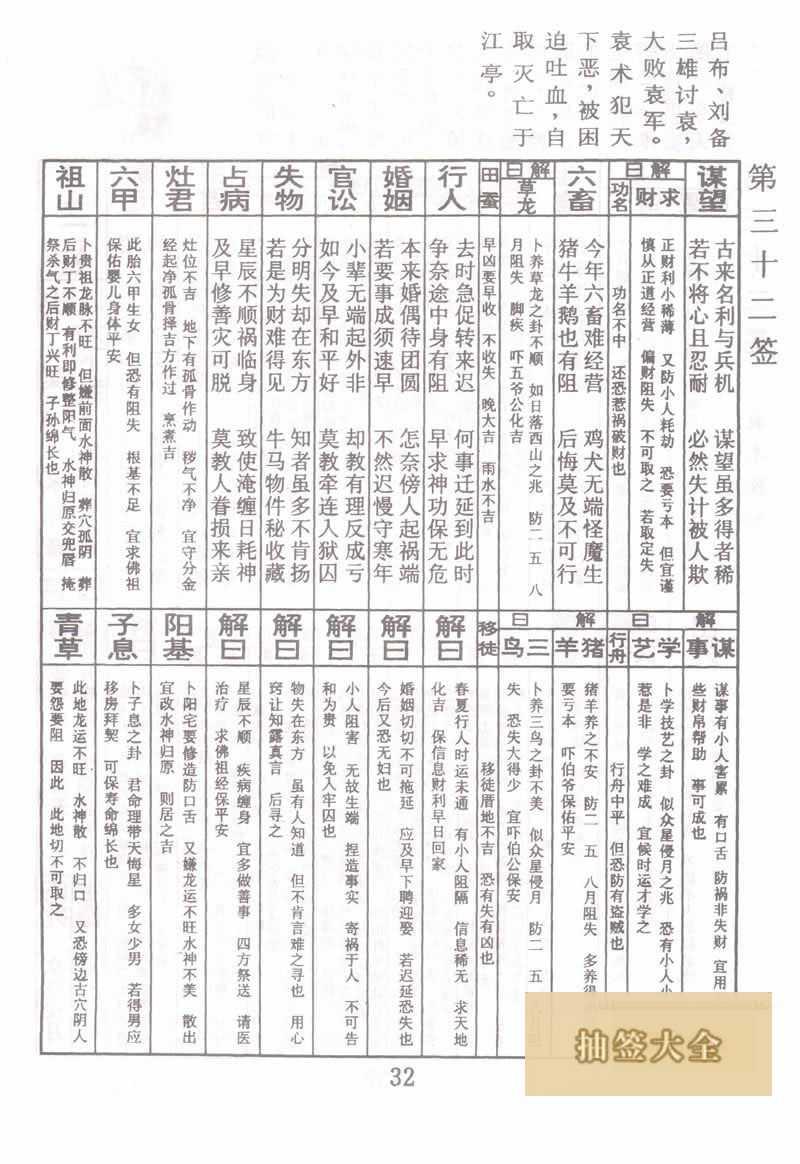 佛祖灵签 第32签:袁术称帝 中下签